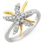 0.25 ctw Certified VS/SI Diamond Ring 10K 2-Tone