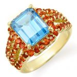 5.0 ctw Red Sapphire & Blue Topaz Ring 10K Yellow